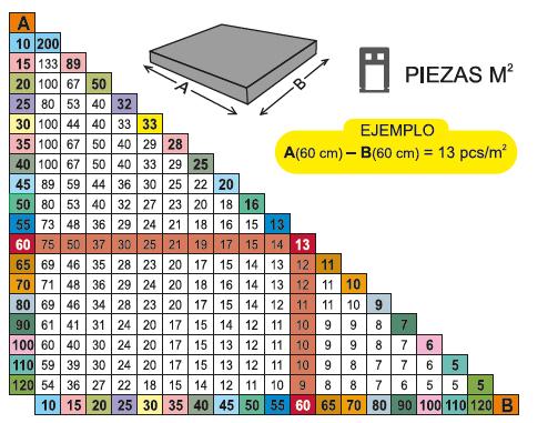 calcular bases necesarias - Bases alta: mármol-piedra (16mm-22mm)