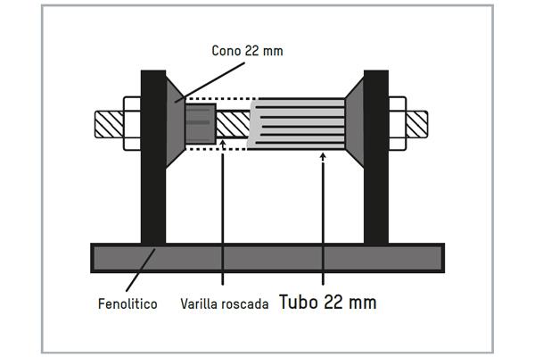 https://www.tayg.com/wp-content/uploads/2018/06/tubo-encofrar-pasamuros.jpg